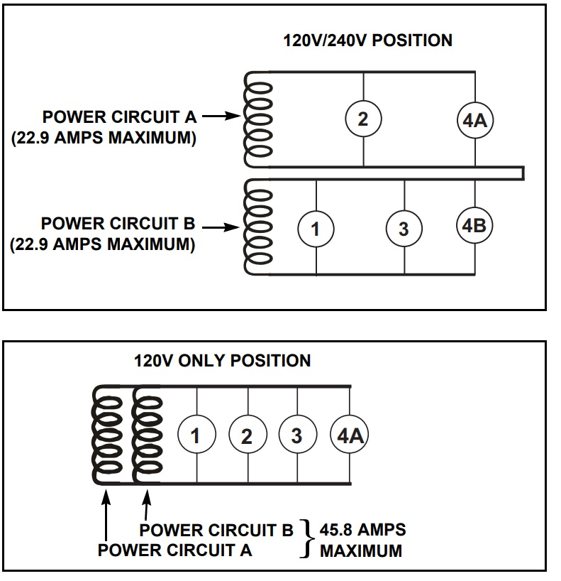 Everything you need to know about the honda eu7000is each circuit supplies up to 229 amps maximum to specific receptacles as shown in the graphic neither power circuit can supply power keyboard keysfo Gallery