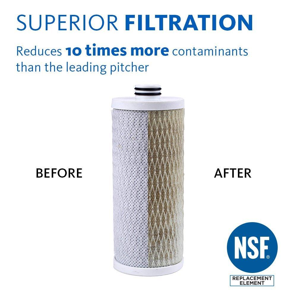 aquasana filter
