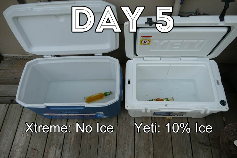 ice test results