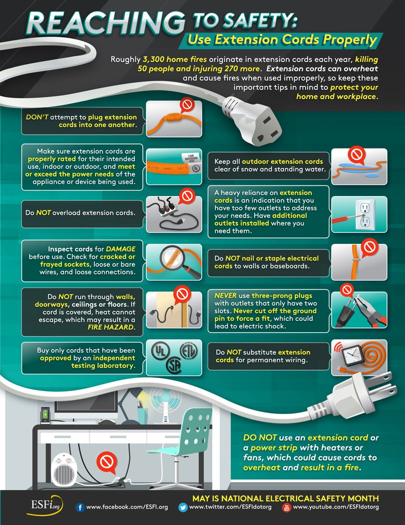 ... handy infographic.  sc 1 st  ShedHeads : how to extend electrical wiring - yogabreezes.com