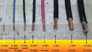 wire sizing