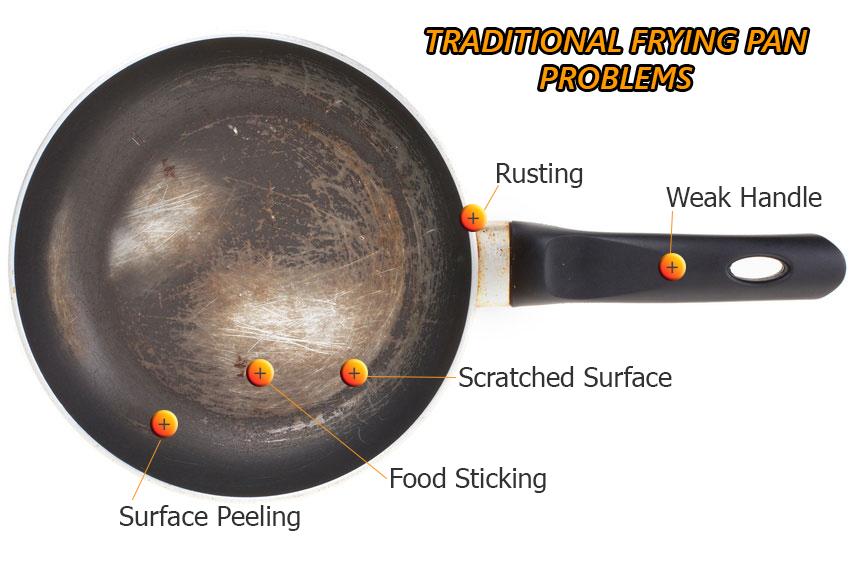 frying pan problems